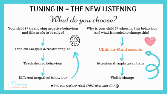 Tuning in = the new listening